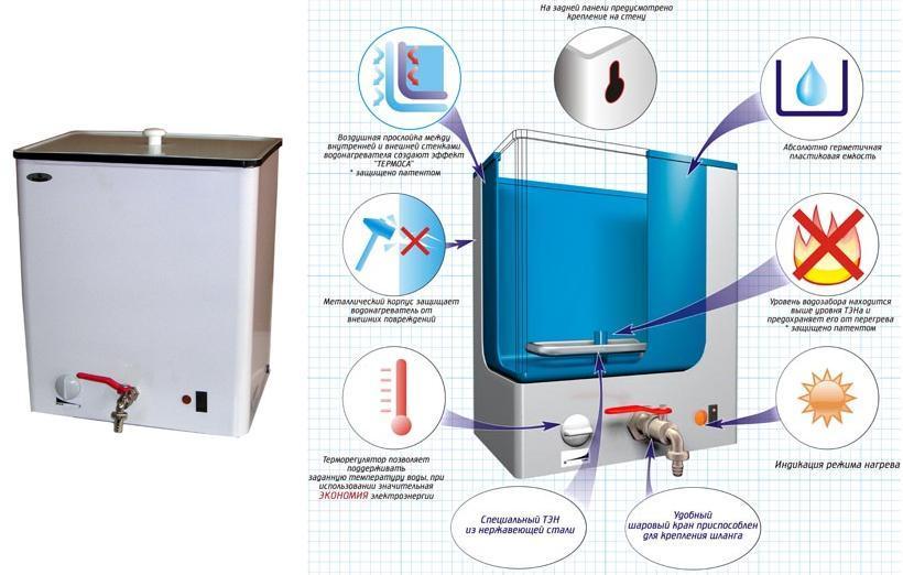 как выбрать водонагреватель электрический накопительный для дачи