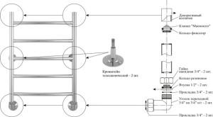 Схема установки водяного полотенцесушителя «Лесенка»