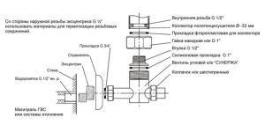 Схема подключения вентиля полотенцесушителя