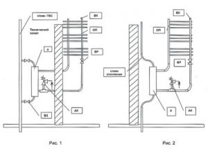ОП — отопительный прибор А- Теплообьенник ВЗ-Вентиль запорный АК-Автоматический клапан ВК-Воздуховыпускной клапан