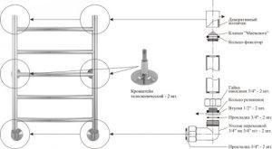 Схема элементарного полотенцесушителя