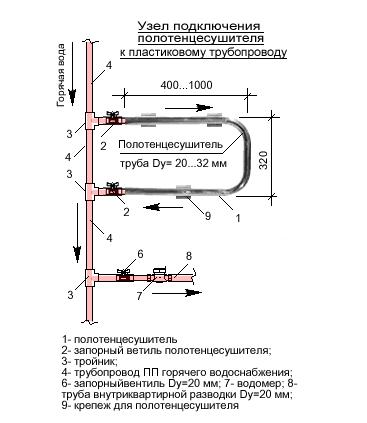 Схема подключение водяного