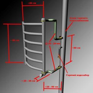 Схема подключения водяного полотенцесушителя к системе ГВС