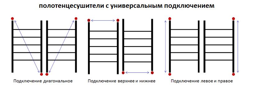 Варианты схем подключения