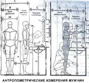 Высота установки для мужчин