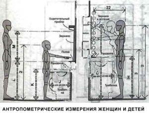 Высота установки раковины для женщин и детей